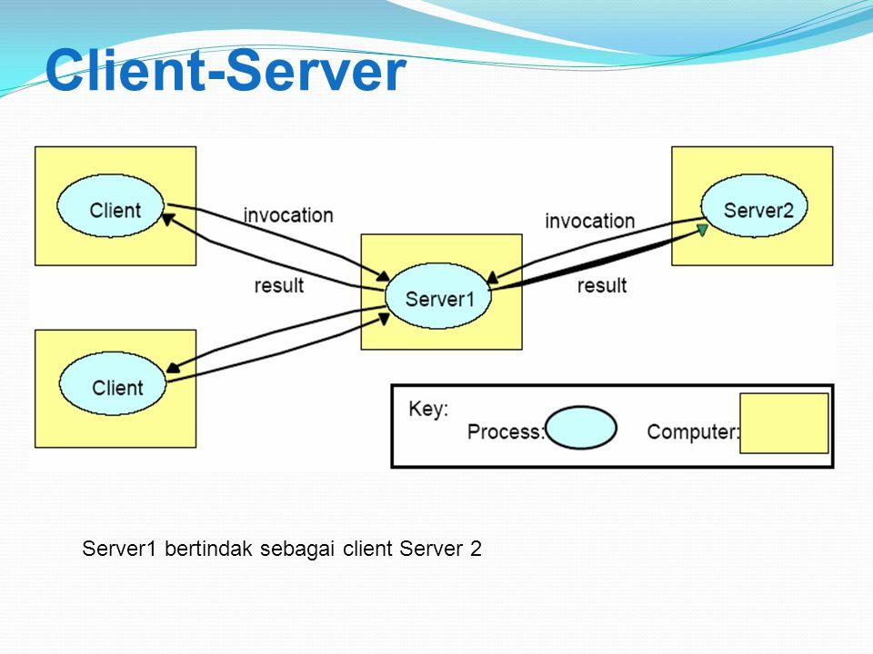 Client-Server Server1 bertindak sebagai client Server 2