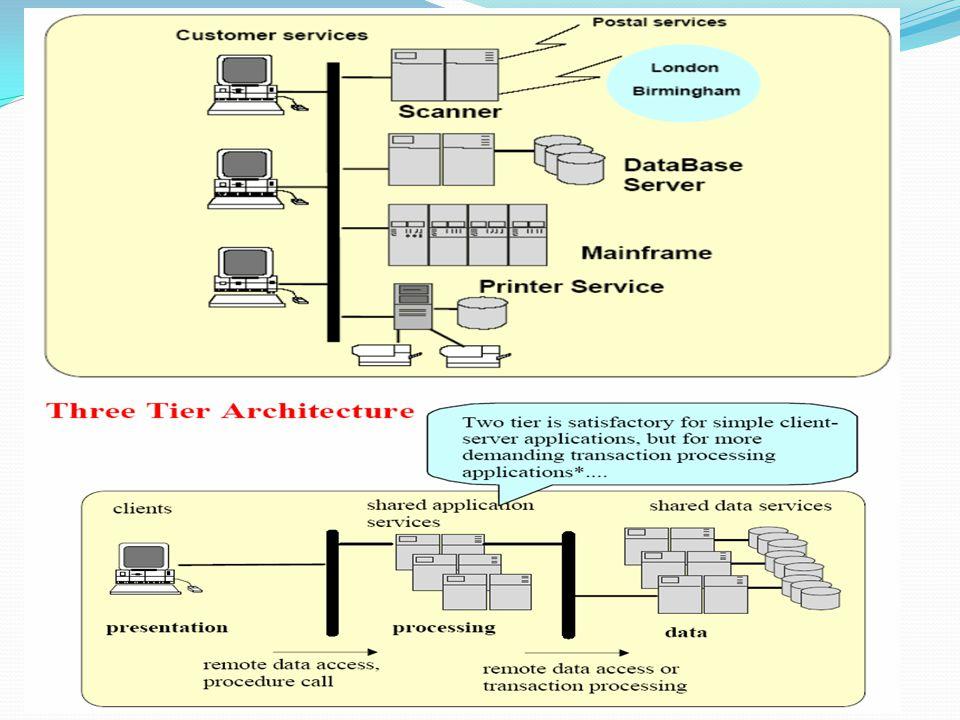 Variasi Model Client-Server Mobile code: downloaded dari server dan dijalankan di local; mis web applets, Mobile agent (code + data): berjalan dari computer ke computer, mengumpulkan informasi dan kembali ke asal Perlu hati-hati dengan risiko Keamanan