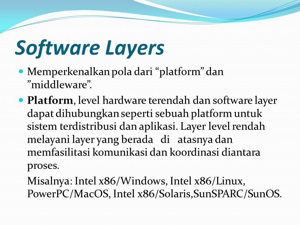 """Software Layers Memperkenalkan pola dari """"platform"""" dan """"middleware"""". Platform, level hardware terendah dan software layer dapat dihubungkan seperti s"""