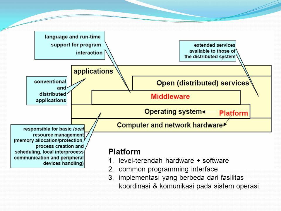 Platform 1.level-terendah hardware + software 2.common programming interface 3.implementasi yang berbeda dari fasilitas koordinasi & komunikasi pada sistem operasi