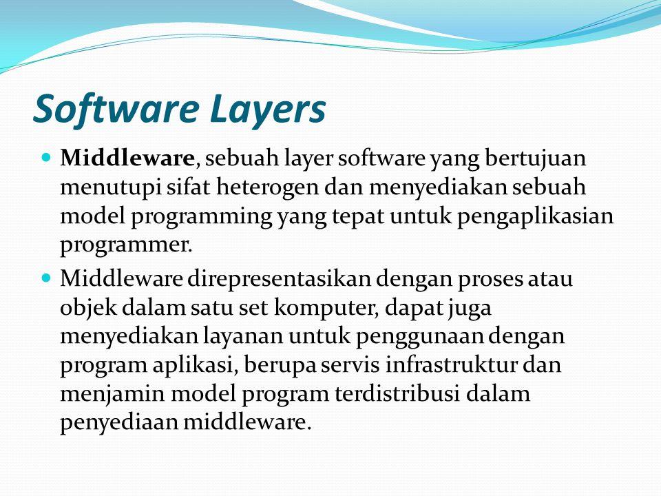 Software Layers Middleware, sebuah layer software yang bertujuan menutupi sifat heterogen dan menyediakan sebuah model programming yang tepat untuk pe