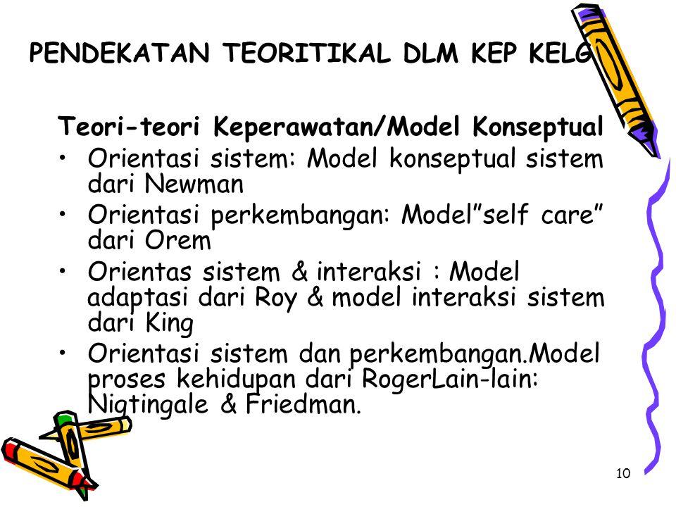 10 Teori-teori Keperawatan/Model Konseptual Orientasi sistem: Model konseptual sistem dari Newman Orientasi perkembangan: Model self care dari Orem Orientas sistem & interaksi : Model adaptasi dari Roy & model interaksi sistem dari King Orientasi sistem dan perkembangan.Model proses kehidupan dari RogerLain-lain: Nigtingale & Friedman.