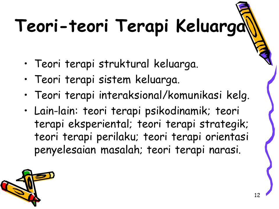 12 Teori-teori Terapi Keluarga Teori terapi struktural keluarga.