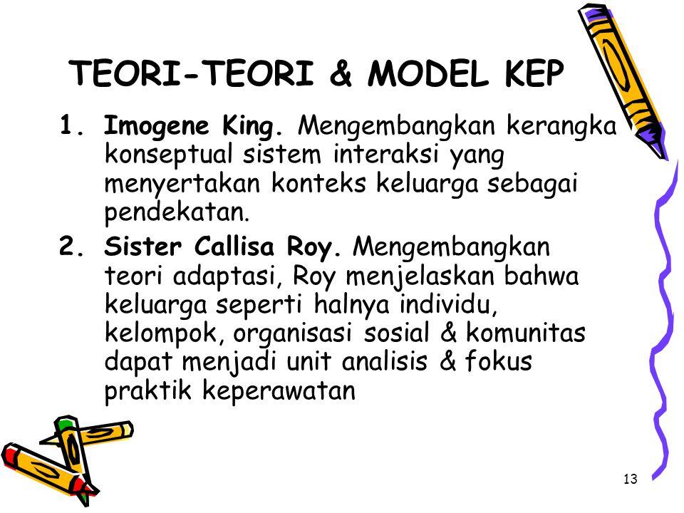 13 TEORI-TEORI & MODEL KEP 1.Imogene King.