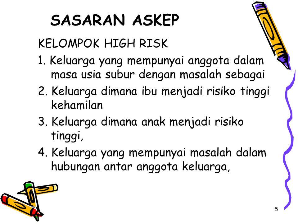 5 KELOMPOK HIGH RISK 1.