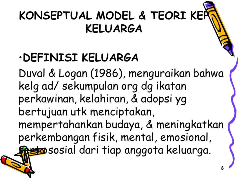 8 DEFINISI KELUARGA Duval & Logan (1986), menguraikan bahwa kelg ad/ sekumpulan org dg ikatan perkawinan, kelahiran, & adopsi yg bertujuan utk menciptakan, mempertahankan budaya, & meningkatkan perkembangan fisik, mental, emosional, serta sosial dari tiap anggota keluarga.