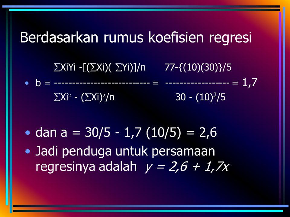 Berdasarkan rumus koefisien regresi  XiYi -[(  Xi)(  Yi)]/n 77-{(10)(30)}/5 b = --------------------------- = ------------------ = 1,7  Xi ² - ( 
