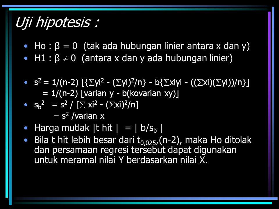 Uji hipotesis : Ho : β = 0 (tak ada hubungan linier antara x dan y) H1 : β  0 (antara x dan y ada hubungan linier) s 2 = 1/(n-2) [{  yi 2 - (  yi)