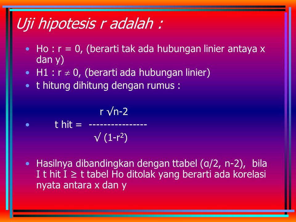 Uji hipotesis r adalah : Ho : r = 0, (berarti tak ada hubungan linier antaya x dan y) H1 : r  0, (berarti ada hubungan linier) t hitung dihitung deng