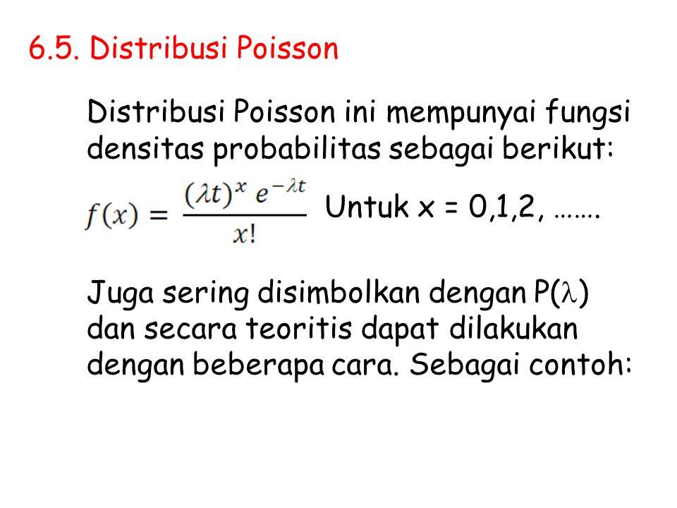 6.5. Distribusi Poisson Distribusi Poisson ini mempunyai fungsi densitas probabilitas sebagai berikut: Untuk x = 0,1,2, ……. Juga sering disimbolkan de