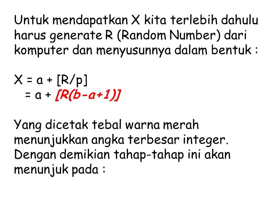 Hal ini menunjukkan probabilitas dari R berada dalam suatu interval khusus dari Pi sampai P(I + 1), dan ini adalah P, yang mana X adalah distribusi uniform pada permulaan bilangan integer.