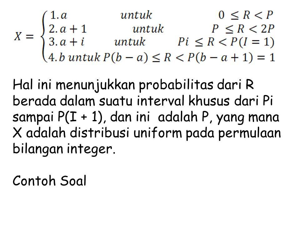 Dengan diketahui ti adalah random variate dari distibusi eksponensial: Maka diperoleh: