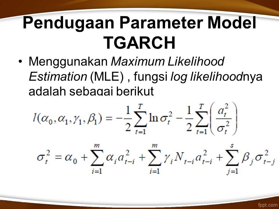 Pendugaan Parameter Model TGARCH Menggunakan Maximum Likelihood Estimation (MLE), fungsi log likelihoodnya adalah sebagai berikut