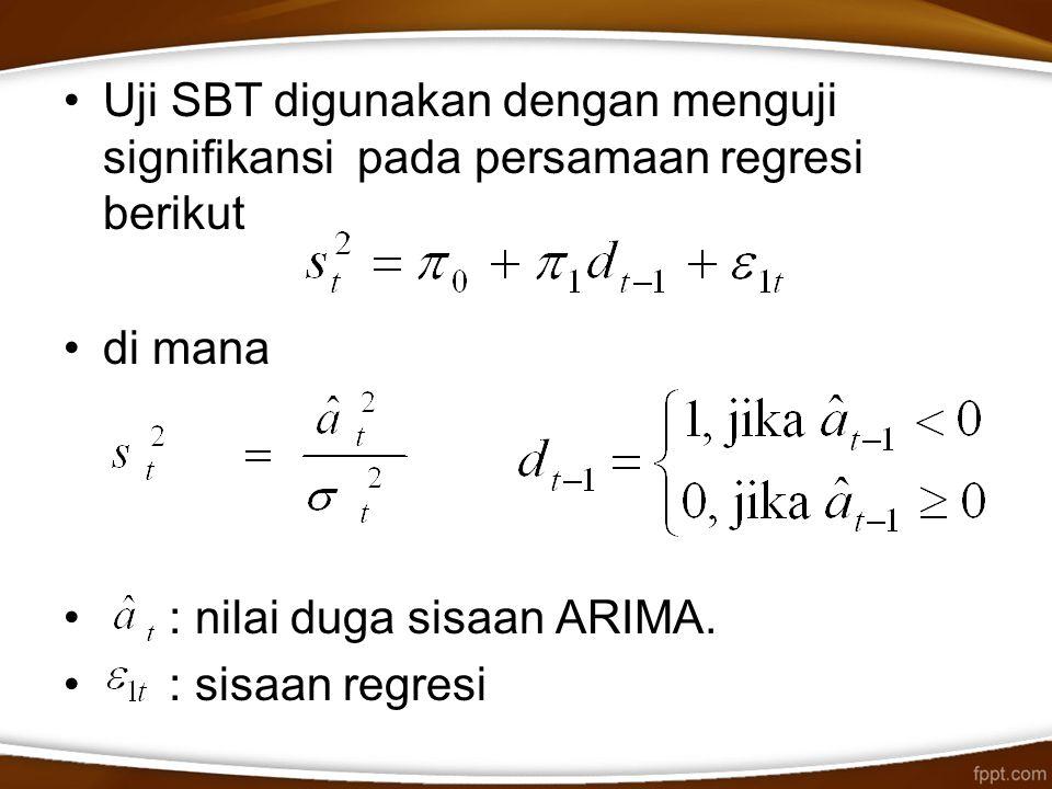 Uji SBT digunakan dengan menguji signifikansi pada persamaan regresi berikut di mana : nilai duga sisaan ARIMA. : sisaan regresi