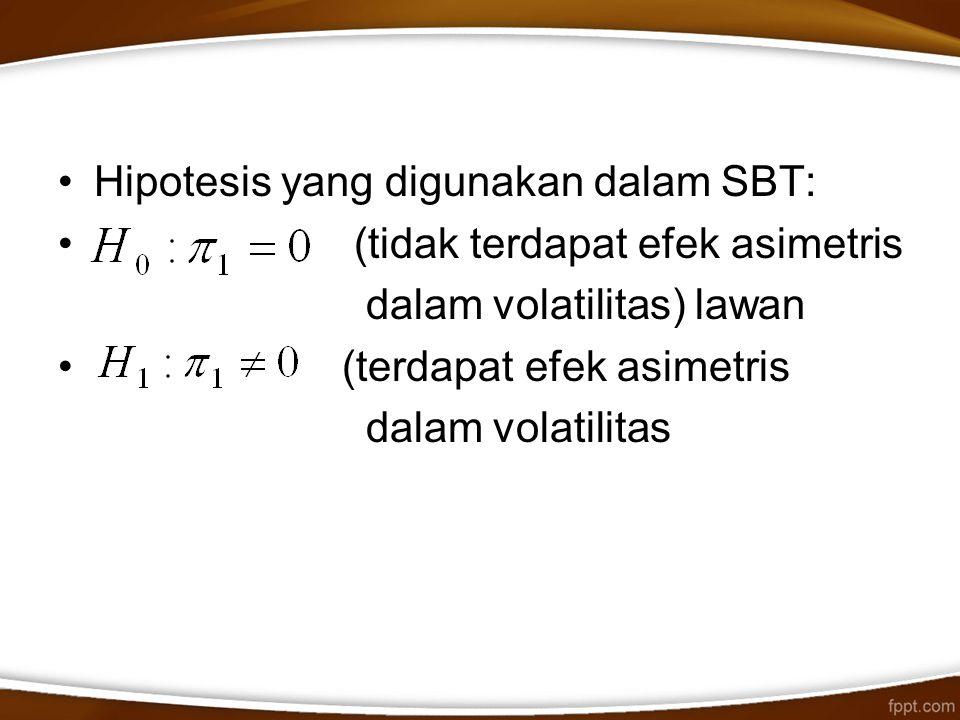 Hipotesis yang digunakan dalam SBT: (tidak terdapat efek asimetris dalam volatilitas) lawan (terdapat efek asimetris dalam volatilitas