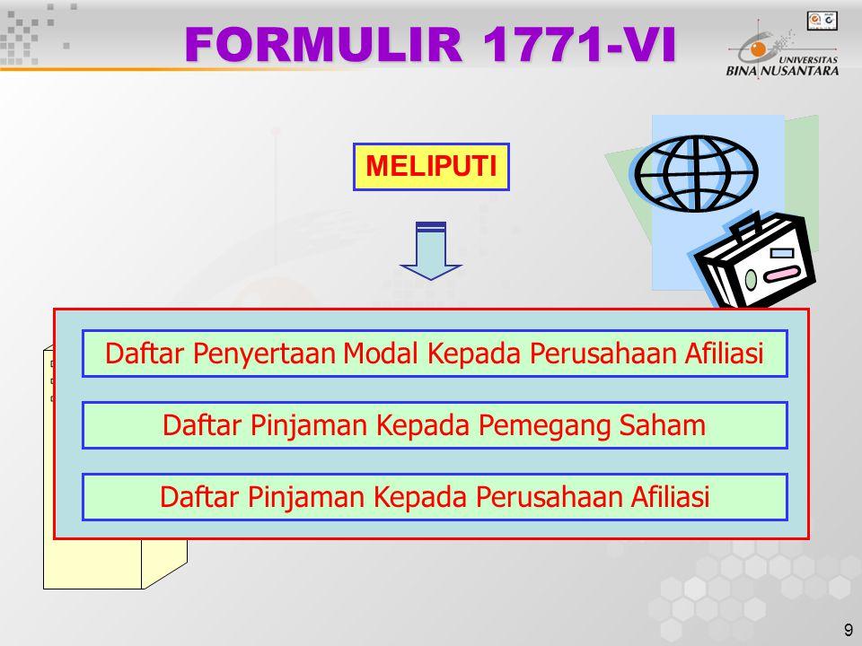 9 FORMULIR 1771-VI Daftar Penyertaan Modal Kepada Perusahaan Afiliasi Daftar Pinjaman Kepada Pemegang Saham MELIPUTI Daftar Pinjaman Kepada Perusahaan
