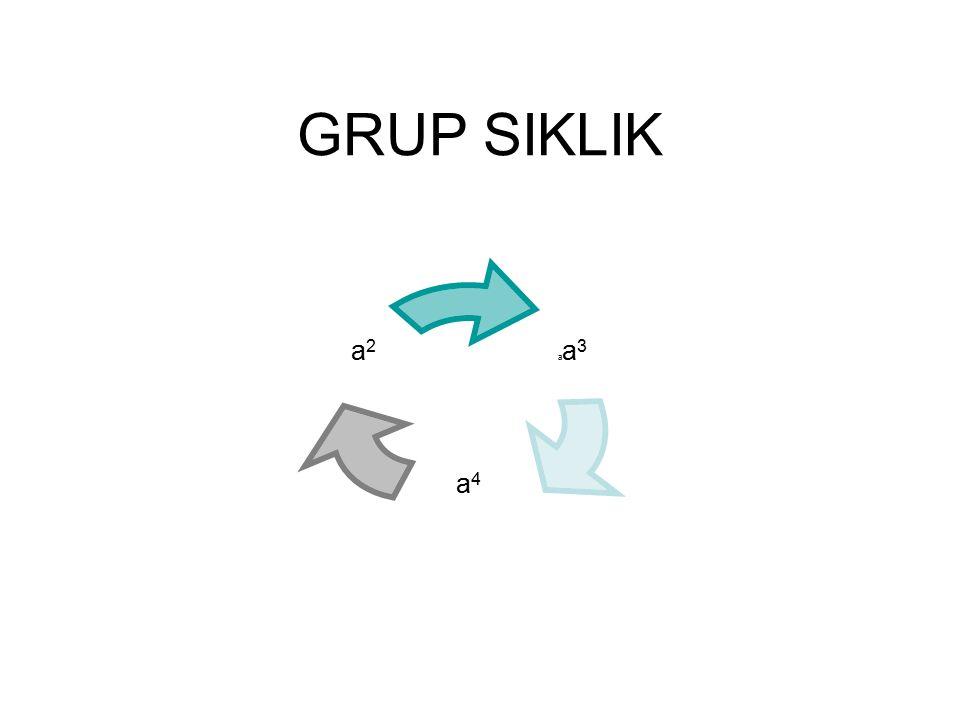 Diketahui (Z,+) grup dan 1 Z 1.Tuliskan dalam notasi pembentuk himpunan.