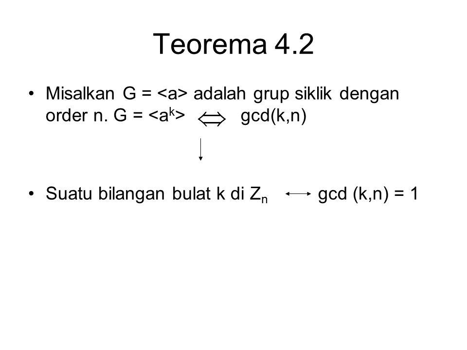 Teorema 4.2 Misalkan G = adalah grup siklik dengan order n. G = gcd(k,n) Suatu bilangan bulat k di Z n gcd (k,n) = 1