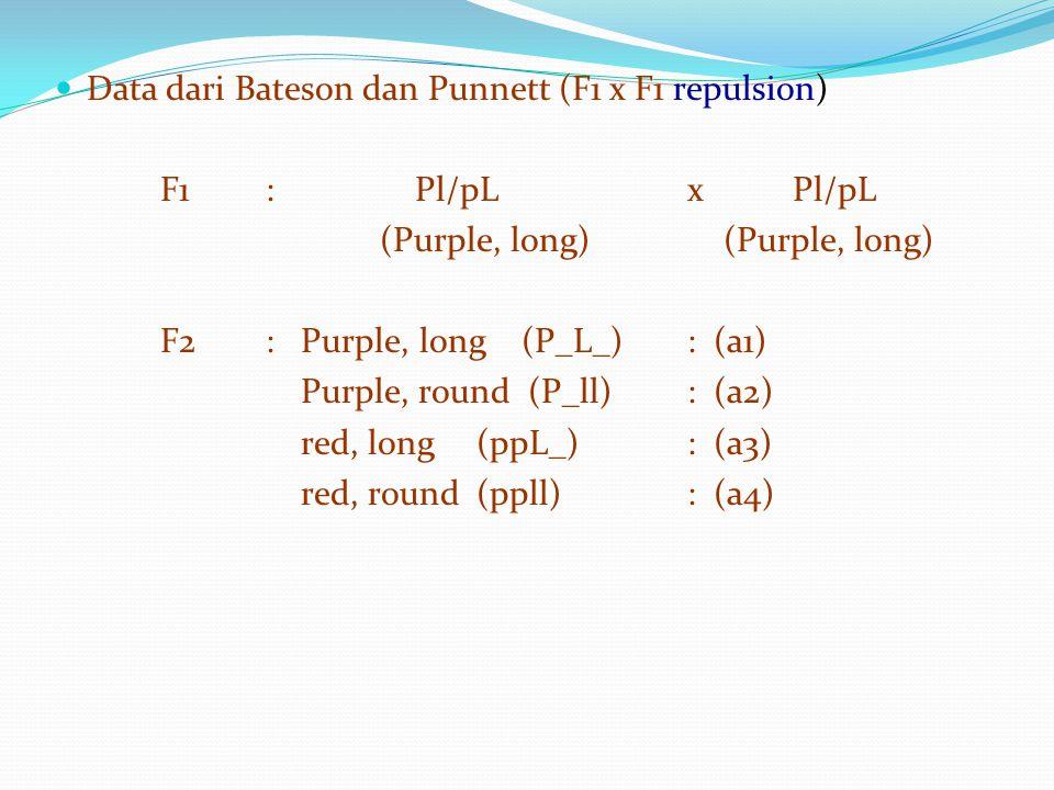 Data dari Bateson dan Punnett (F1 x F1 repulsion) F1 : Pl/pLxPl/pL (Purple, long) (Purple, long) F2: Purple, long (P_L_): (a1) Purple, round (P_ll): (