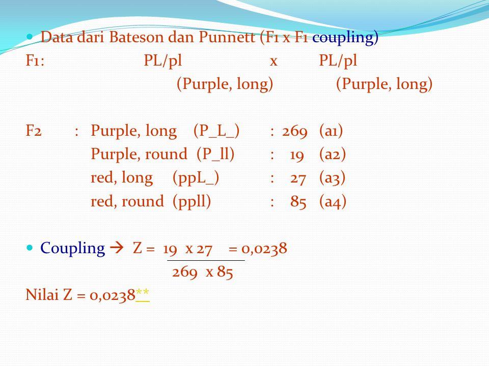 Data dari Bateson dan Punnett (F1 x F1 coupling) F1: PL/plxPL/pl (Purple, long) (Purple, long) F2: Purple, long (P_L_): 269(a1) Purple, round (P_ll):