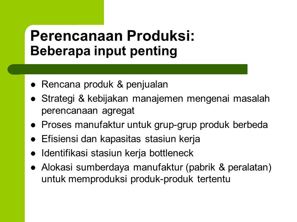 Perencanaan Produksi: Beberapa input penting Rencana produk & penjualan Strategi & kebijakan manajemen mengenai masalah perencanaan agregat Proses manufaktur untuk grup-grup produk berbeda Efisiensi dan kapasitas stasiun kerja Identifikasi stasiun kerja bottleneck Alokasi sumberdaya manufaktur (pabrik & peralatan) untuk memproduksi produk-produk tertentu