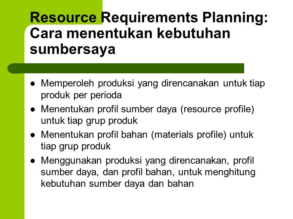 Resource Requirements Planning: Cara menentukan kebutuhan sumbersaya Memperoleh produksi yang direncanakan untuk tiap produk per perioda Menentukan pr