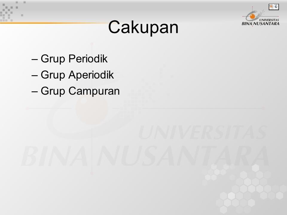 Cakupan –Grup Periodik –Grup Aperiodik –Grup Campuran