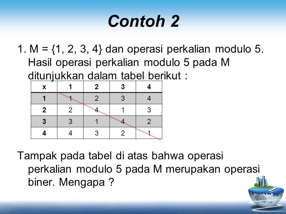 Contoh 2 1. M = {1, 2, 3, 4} dan operasi perkalian modulo 5. Hasil operasi perkalian modulo 5 pada M ditunjukkan dalam tabel berikut : Tampak pada tab