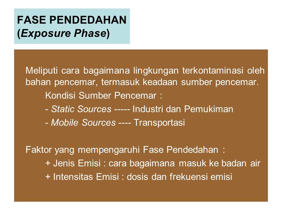 FASE PENDEDAHAN (Exposure Phase) Meliputi cara bagaimana lingkungan terkontaminasi oleh bahan pencemar, termasuk keadaan sumber pencemar.