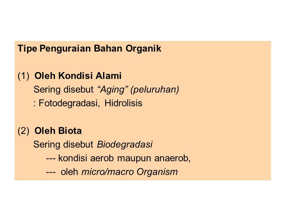 Tipe Penguraian Bahan Organik (1) Oleh Kondisi Alami Sering disebut Aging (peluruhan) : Fotodegradasi, Hidrolisis (2) Oleh Biota Sering disebut Biodegradasi --- kondisi aerob maupun anaerob, --- oleh micro/macro Organism