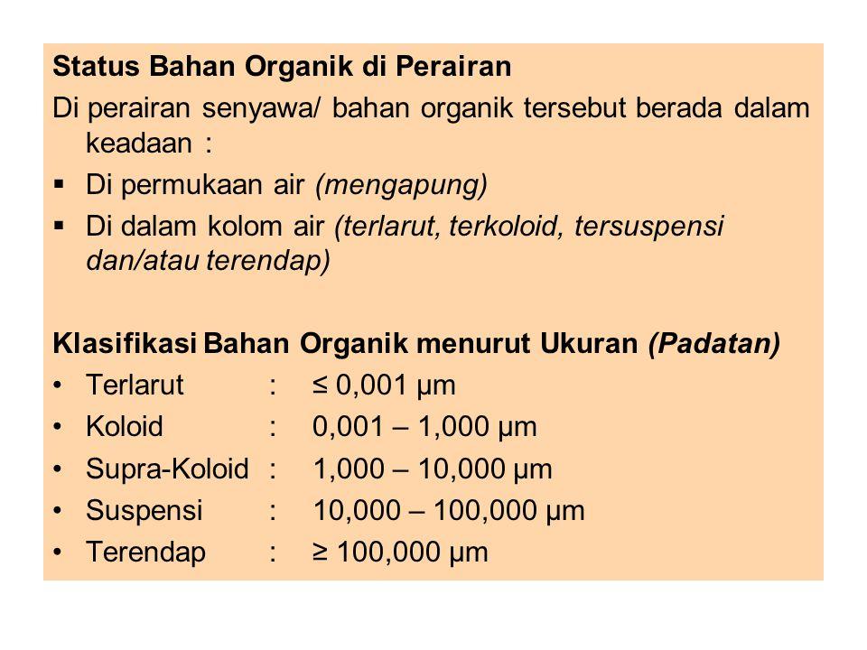 Status Bahan Organik di Perairan Di perairan senyawa/ bahan organik tersebut berada dalam keadaan :  Di permukaan air (mengapung)  Di dalam kolom air (terlarut, terkoloid, tersuspensi dan/atau terendap) Klasifikasi Bahan Organik menurut Ukuran (Padatan) Terlarut:≤ 0,001 µm Koloid:0,001 – 1,000 µm Supra-Koloid:1,000 – 10,000 µm Suspensi:10,000 – 100,000 µm Terendap:≥ 100,000 µm