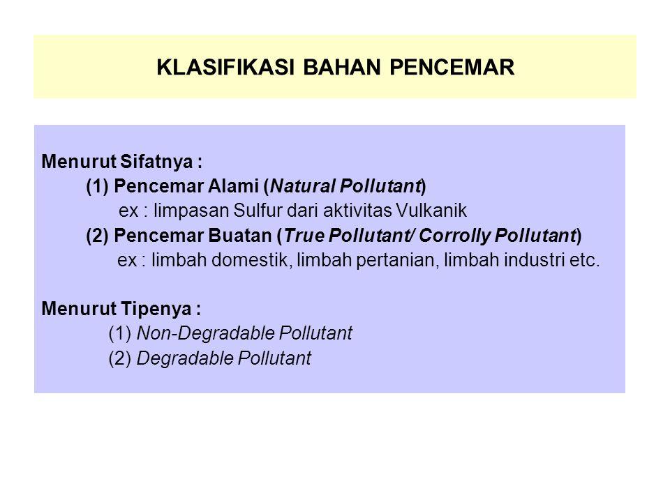 Menurut Sifatnya : (1) Pencemar Alami (Natural Pollutant) ex : limpasan Sulfur dari aktivitas Vulkanik (2) Pencemar Buatan (True Pollutant/ Corrolly Pollutant) ex : limbah domestik, limbah pertanian, limbah industri etc.