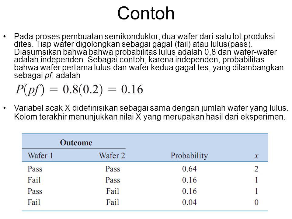 Contoh Pada proses pembuatan semikonduktor, dua wafer dari satu lot produksi dites. Tiap wafer digolongkan sebagai gagal (fail) atau lulus(pass). Dias