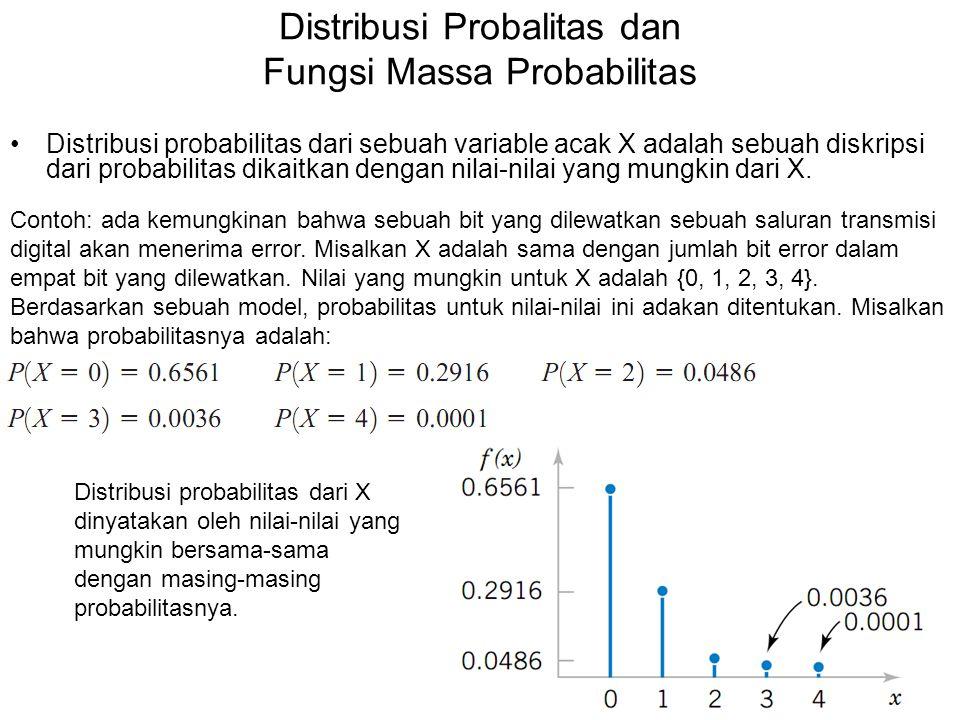 Definisi Untuk sebuah variable acak diskrit X dengan nilai-nilai yang mungkin x 1, x 2, …, x n, sebuah fungsi probabilitas massa adalah sebuah fungsi sehingga Dari contoh sebelumnya: Dimana jumlah keseluruhannya adalah 1.