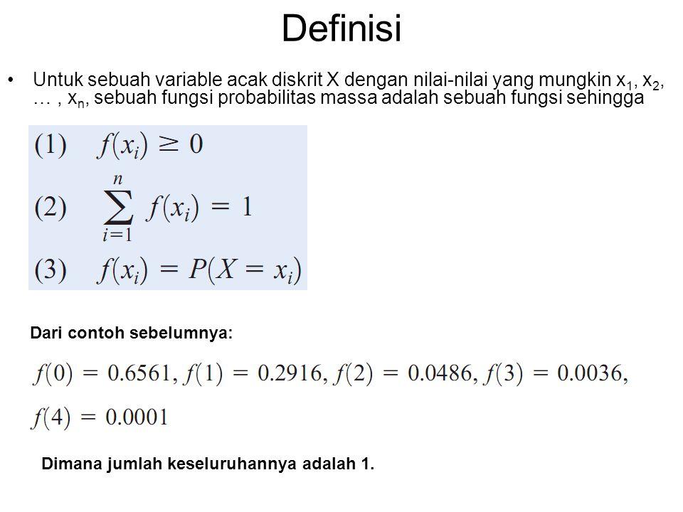 Definisi Untuk sebuah variable acak diskrit X dengan nilai-nilai yang mungkin x 1, x 2, …, x n, sebuah fungsi probabilitas massa adalah sebuah fungsi