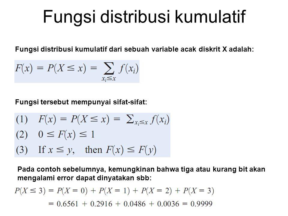 Fungsi distribusi kumulatif Fungsi distribusi kumulatif dari sebuah variable acak diskrit X adalah: Fungsi tersebut mempunyai sifat-sifat: Pada contoh