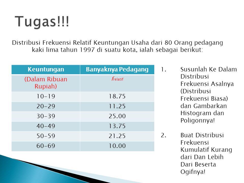 Hasil UjianJumlah Mahasiswa Secara Kumulatif <30 0 <407 <5017 <6024 <7048 <8061 <9075 1.Susunlah Ke Dalam Distribusi Frekuensi Asalnya dan Gambarkan Histogram dan Poligonnya.