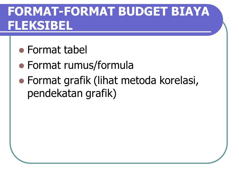 FORMAT-FORMAT BUDGET BIAYA FLEKSIBEL Format tabel Format rumus/formula Format grafik (lihat metoda korelasi, pendekatan grafik)