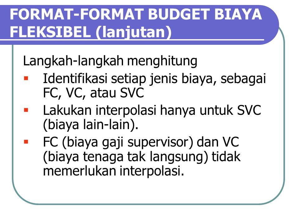 FORMAT-FORMAT BUDGET BIAYA FLEKSIBEL (lanjutan) Langkah-langkah menghitung  Identifikasi setiap jenis biaya, sebagai FC, VC, atau SVC  Lakukan interpolasi hanya untuk SVC (biaya lain-lain).