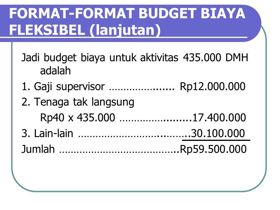 FORMAT-FORMAT BUDGET BIAYA FLEKSIBEL (lanjutan) Jadi budget biaya untuk aktivitas 435.000 DMH adalah 1.