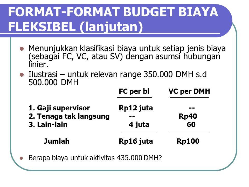 FORMAT-FORMAT BUDGET BIAYA FLEKSIBEL (lanjutan) Menunjukkan klasifikasi biaya untuk setiap jenis biaya (sebagai FC, VC, atau SV) dengan asumsi hubungan linier.
