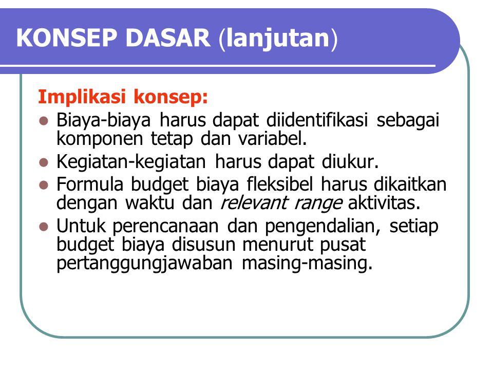 KONSEP DASAR ( lanjutan ) Implikasi konsep: Biaya-biaya harus dapat diidentifikasi sebagai komponen tetap dan variabel.