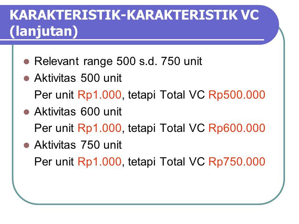 KARAKTERISTIK-KARAKTERISTIK VC (lanjutan) Relevant range 500 s.d.