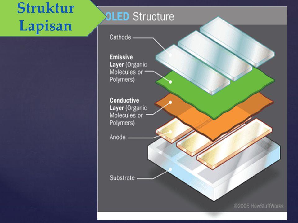 Bagian penting dari piranti OLED adalah lapisan elektrode dan lapisan tipis yang terdiri dari molekul-molekul organik sebagai pemancar cahaya dimana keduanya disusun bertempuk.