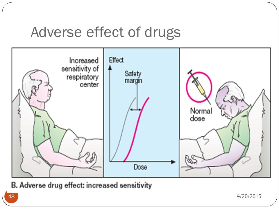 Adverse effect of drugs 4/20/2015 48