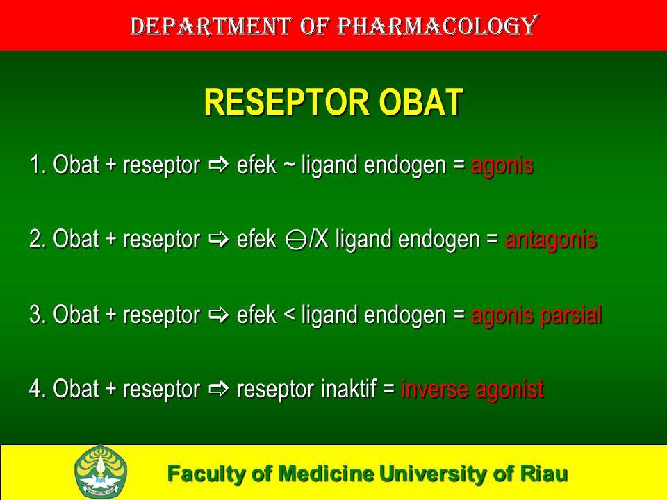 Faculty of Medicine University of Riau Department of Pharmacology RESEPTOR OBAT 1.
