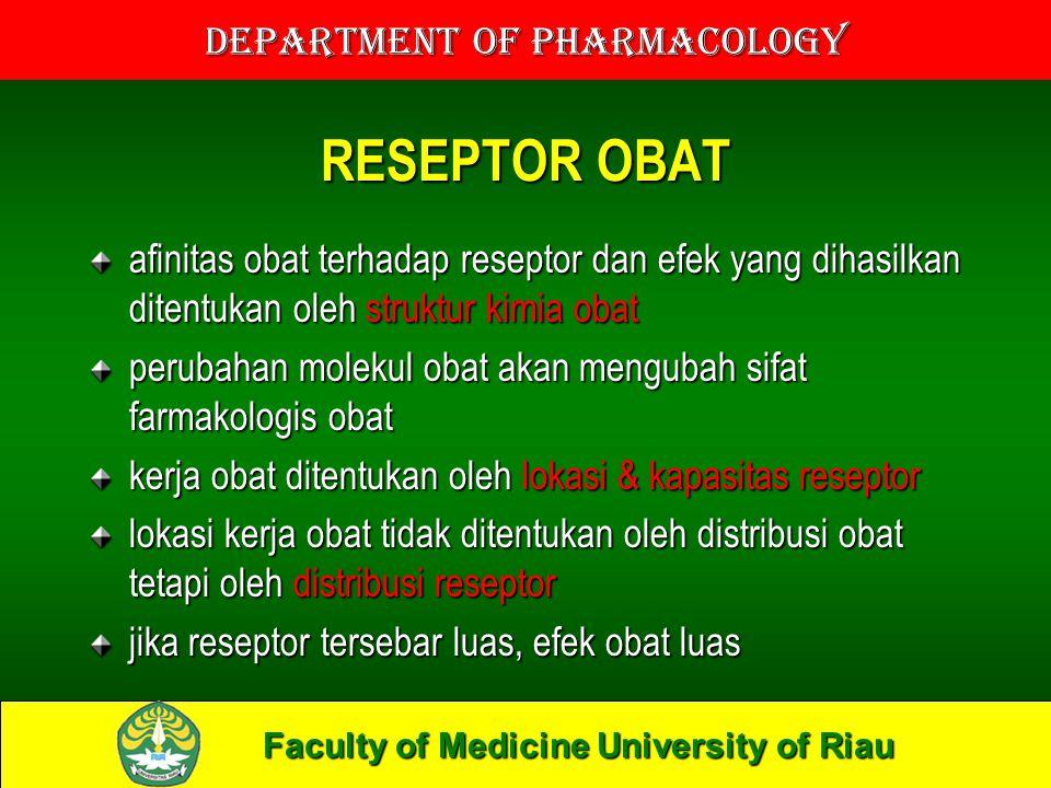Faculty of Medicine University of Riau Department of Pharmacology RESEPTOR OBAT afinitas obat terhadap reseptor dan efek yang dihasilkan ditentukan oleh struktur kimia obat perubahan molekul obat akan mengubah sifat farmakologis obat kerja obat ditentukan oleh lokasi & kapasitas reseptor lokasi kerja obat tidak ditentukan oleh distribusi obat tetapi oleh distribusi reseptor jika reseptor tersebar luas, efek obat luas