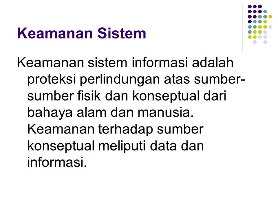 Tujuan keamanan sistem 1.