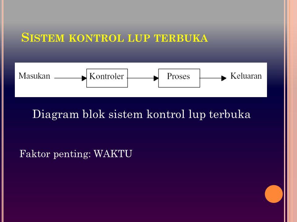 S ISTEM KONTROL LUP TERBUKA Diagram blok sistem kontrol lup terbuka Faktor penting: WAKTU