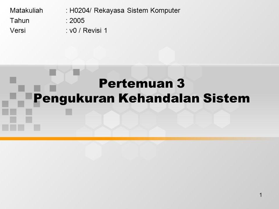 1 Pertemuan 3 Pengukuran Kehandalan Sistem Matakuliah: H0204/ Rekayasa Sistem Komputer Tahun: 2005 Versi: v0 / Revisi 1